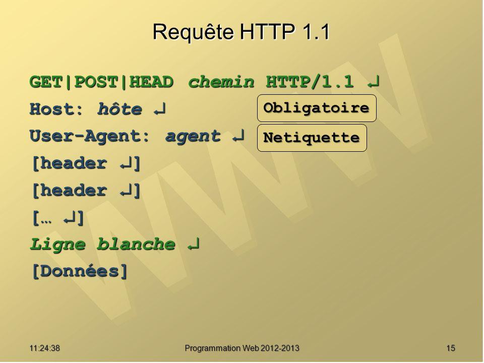 1511:26:40 Programmation Web 2012-2013 Requête HTTP 1.1 GET POST HEAD chemin HTTP/1.1 GET POST HEAD chemin HTTP/1.1 Host: hôte Host: hôte User-Agent:
