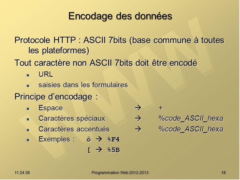 1811:26:40 Programmation Web 2012-2013 Encodage des données Protocole HTTP : ASCII 7bits (base commune à toutes les plateformes) Tout caractère non AS
