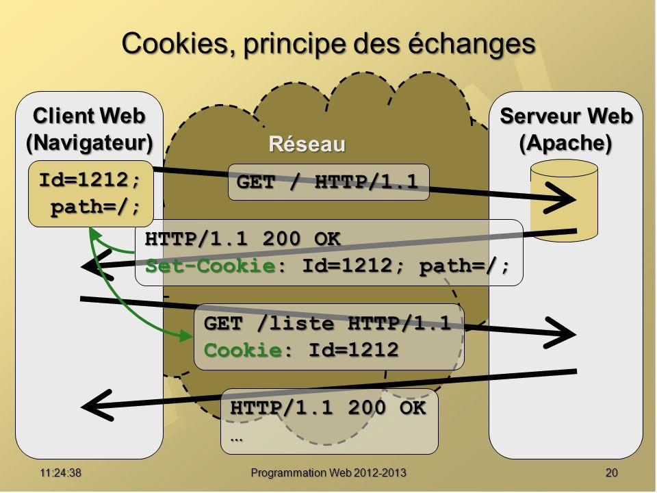 2011:26:40 Programmation Web 2012-2013 Réseau Cookies, principe des échanges Client Web (Navigateur) Serveur Web (Apache) GET / HTTP/1.1 HTTP/1.1 200
