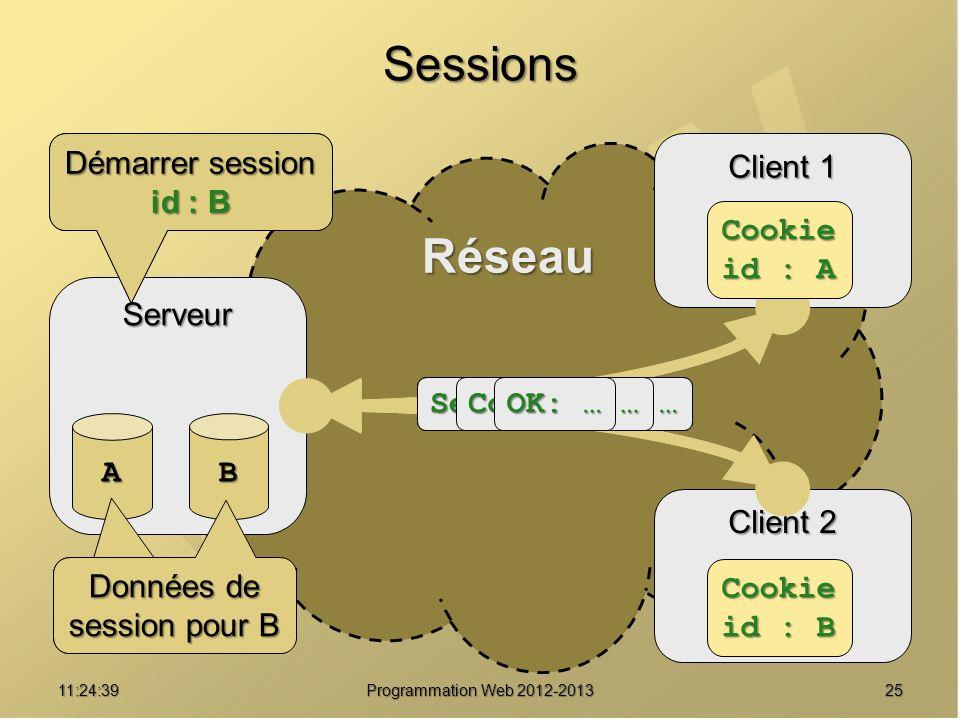 2511:26:40 Programmation Web 2012-2013 Sessions Réseau Client 1 Serveur A Démarrer session id : A Données de session pour A GET / Set-Cookie: … Cookie