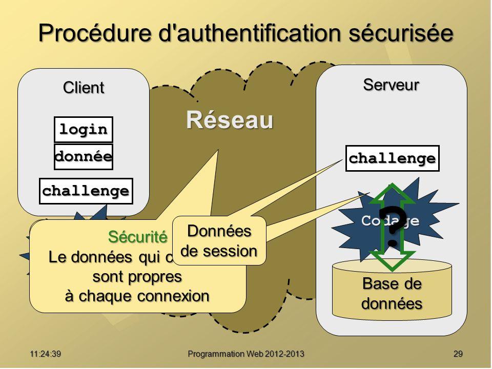 2911:26:40 Programmation Web 2012-2013 Réseau Procédure d'authentification sécurisée Client Serveur Base de données Codage ? Problème Injection de cod
