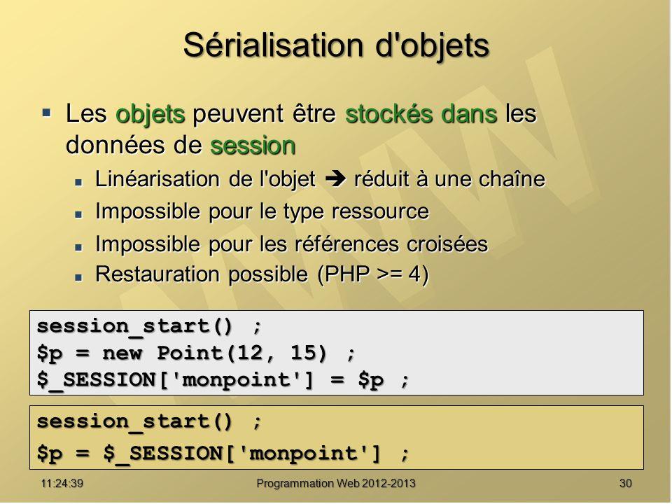 3011:26:40 Programmation Web 2012-2013 Sérialisation d'objets Les objets peuvent être stockés dans les données de session Les objets peuvent être stoc