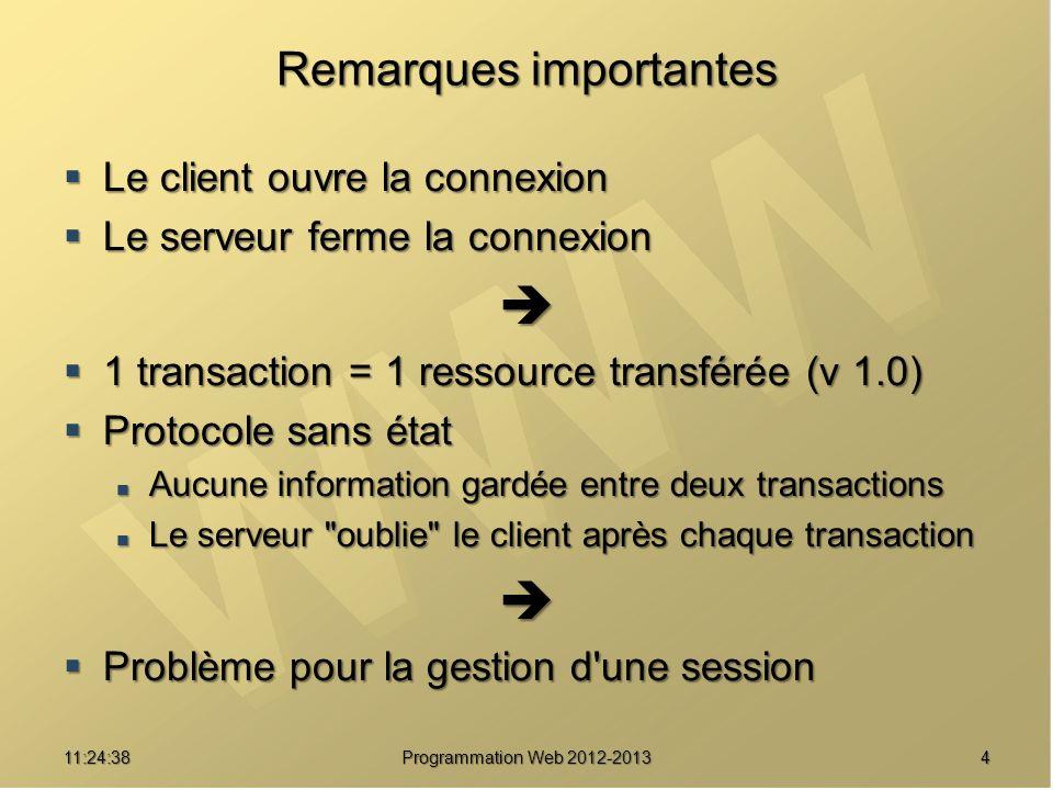 411:26:40 Programmation Web 2012-2013 Remarques importantes Le client ouvre la connexion Le client ouvre la connexion Le serveur ferme la connexion Le