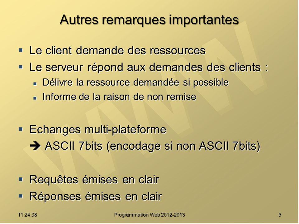 511:26:40 Programmation Web 2012-2013 Autres remarques importantes Le client demande des ressources Le client demande des ressources Le serveur répond