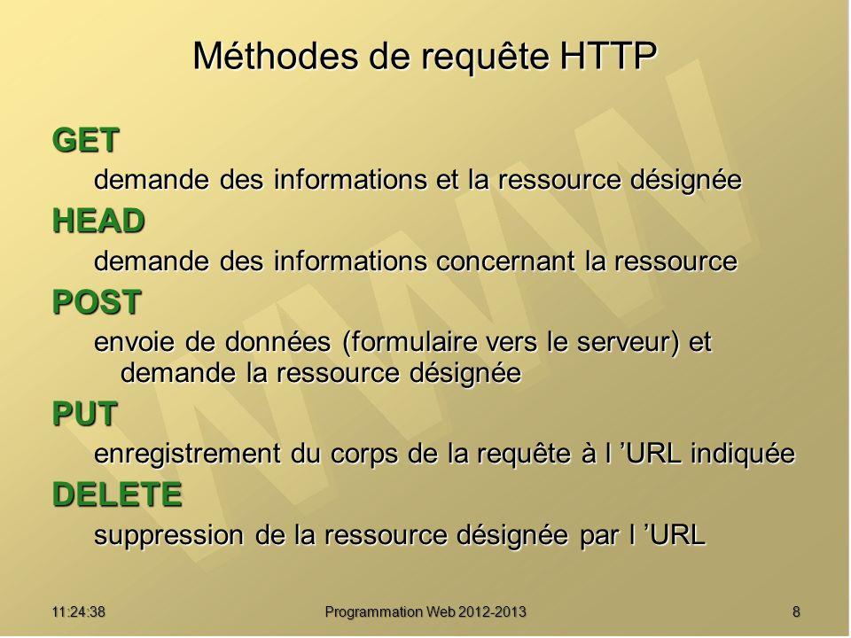 911:26:40 Programmation Web 2012-2013 Exemple de requête HTTP GET / HTTP/1.0 GET / HTTP/1.0 Ligne blanche Ligne blanche PUT /page1.html HTTP/1.0 PUT /page1.html HTTP/1.0 User-Agent: Mozilla/5.0 (Windows; U; Windows NT 5.1; en-US; rv:1.7.7) Gecko/20050414 Firefox/1.0.3 User-Agent: Mozilla/5.0 (Windows; U; Windows NT 5.1; en-US; rv:1.7.7) Gecko/20050414 Firefox/1.0.3 Ligne blanche Ligne blanche