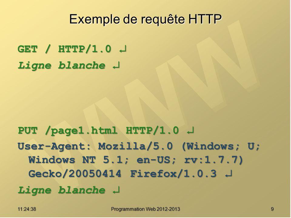 911:26:40 Programmation Web 2012-2013 Exemple de requête HTTP GET / HTTP/1.0 GET / HTTP/1.0 Ligne blanche Ligne blanche PUT /page1.html HTTP/1.0 PUT /