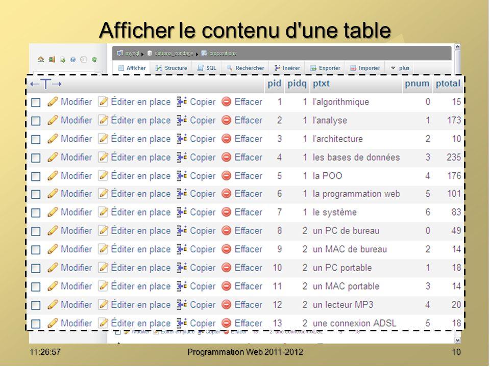 1011:28:32Programmation Web 2011-2012 Afficher le contenu d'une table