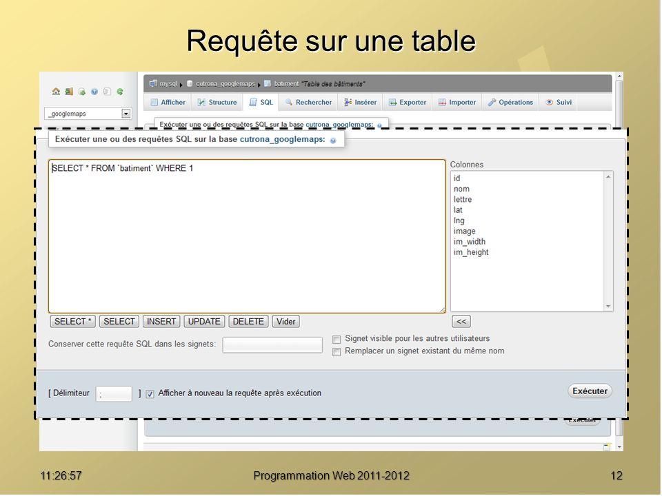 1211:28:32Programmation Web 2011-2012 Requête sur une table