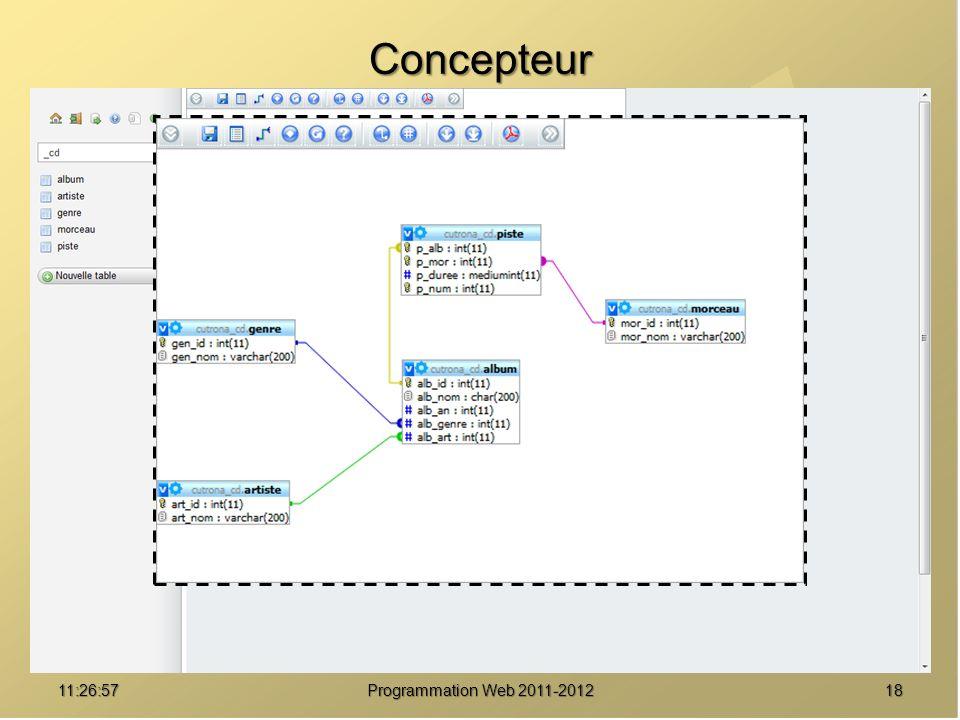 1811:28:32Programmation Web 2011-2012 Concepteur