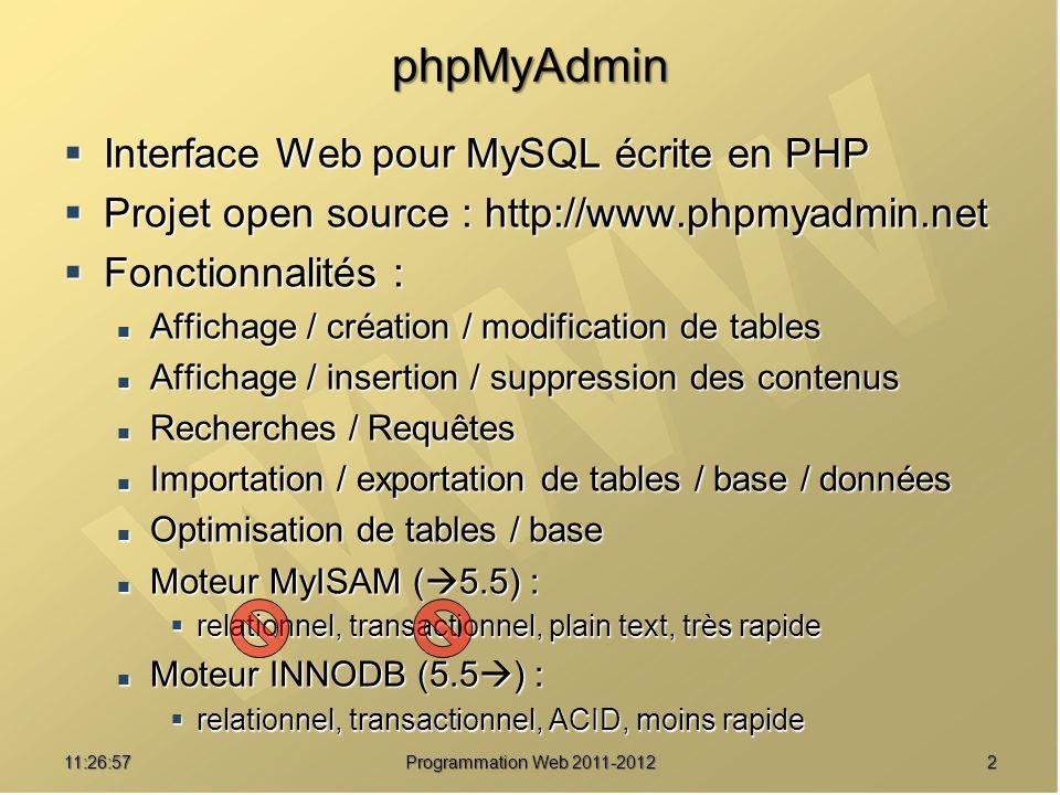 211:28:32Programmation Web 2011-2012 phpMyAdmin Interface Web pour MySQL écrite en PHP Interface Web pour MySQL écrite en PHP Projet open source : htt