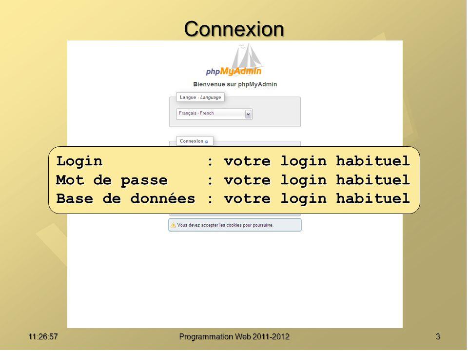 1411:28:32Programmation Web 2011-2012 Insertion de données dans une table
