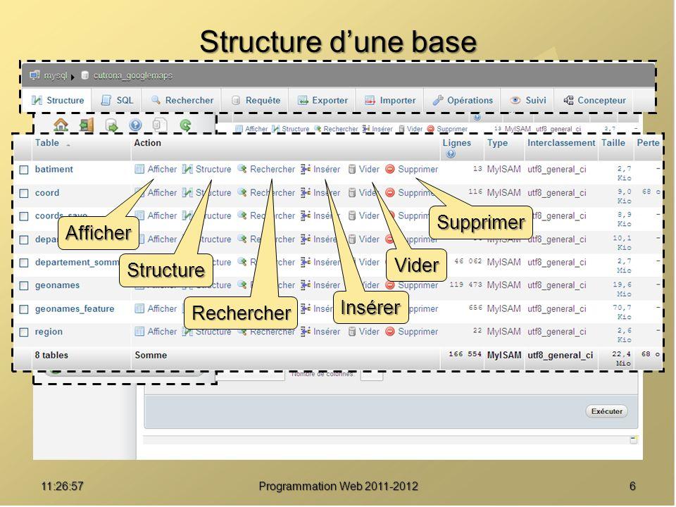 611:28:32Programmation Web 2011-2012 Structure dune base Afficher Structure Rechercher Insérer Vider Supprimer