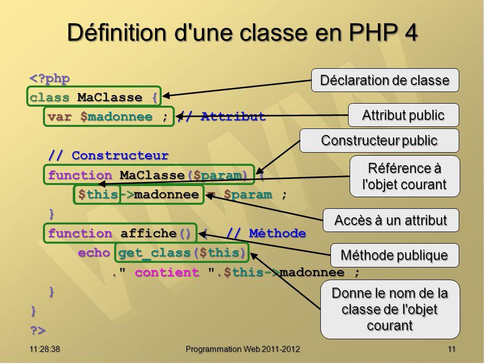 1111:30:19 Programmation Web 2011-2012 Définition d une classe en PHP 4 <?php class MaClasse { var $madonnee ; // Attribut // Constructeur function MaClasse($param) { $this->madonnee = $param ; } function affiche() { // Méthode echo get_class($this). contient .$this->madonnee ;. contient .$this->madonnee ;}}?> Attribut public Déclaration de classe Constructeur public Accès à un attribut Méthode publique Donne le nom de la classe de l objet courant Référence à l objet courant