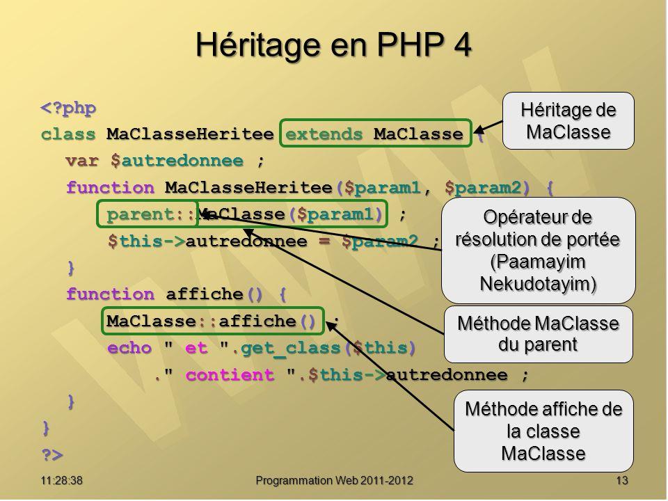 1311:30:19 Programmation Web 2011-2012 <?php class MaClasseHeritee extends MaClasse { var $autredonnee ; function MaClasseHeritee($param1, $param2) { parent::MaClasse($param1) ; $this->autredonnee = $param2 ; } function affiche() { MaClasse::affiche() ; echo et .get_class($this). contient .$this->autredonnee ;. contient .$this->autredonnee ;}}?> Héritage en PHP 4 Héritage de MaClasse Opérateur de résolution de portée (Paamayim Nekudotayim) Méthode MaClasse du parent Méthode affiche de la classe MaClasse