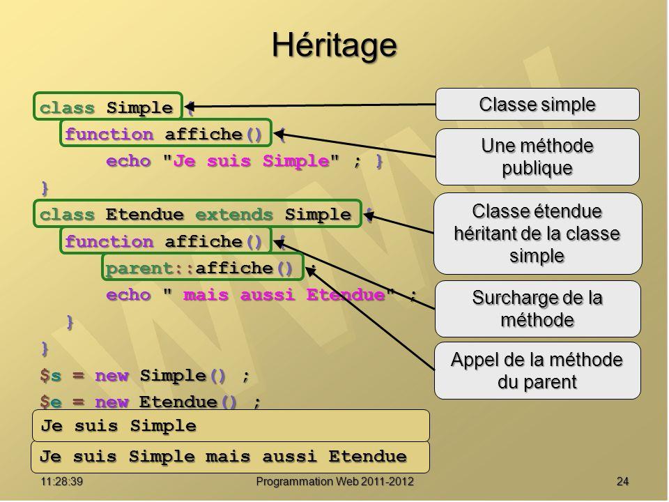 2411:30:19 Programmation Web 2011-2012 Héritage class Simple { function affiche() { echo Je suis Simple ; } } class Etendue extends Simple { function affiche() { parent::affiche() ; echo mais aussi Etendue ; }} $s = new Simple() ; $e = new Etendue() ; $s->affiche() ; $e->affiche() ; Classe simple Une méthode publique Classe étendue héritant de la classe simple Surcharge de la méthode Appel de la méthode du parent Je suis Simple mais aussi Etendue Je suis Simple