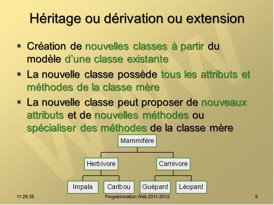 Héritage ou dérivation ou extension Création de nouvelles classes à partir du modèle dune classe existante Création de nouvelles classes à partir du m