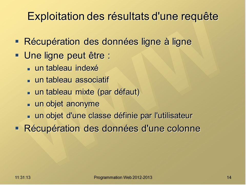 1411:32:56 Programmation Web 2012-2013 Exploitation des résultats d'une requête Récupération des données ligne à ligne Récupération des données ligne