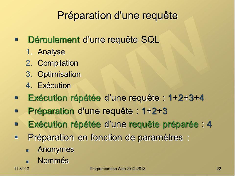 2211:32:56 Programmation Web 2012-2013 Préparation d'une requête Déroulement d'une requête SQL Déroulement d'une requête SQL 1.Analyse 2.Compilation 3