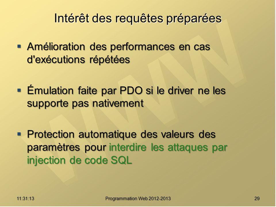 2911:32:56 Programmation Web 2012-2013 Intérêt des requêtes préparées Amélioration des performances en cas d'exécutions répétées Amélioration des perf