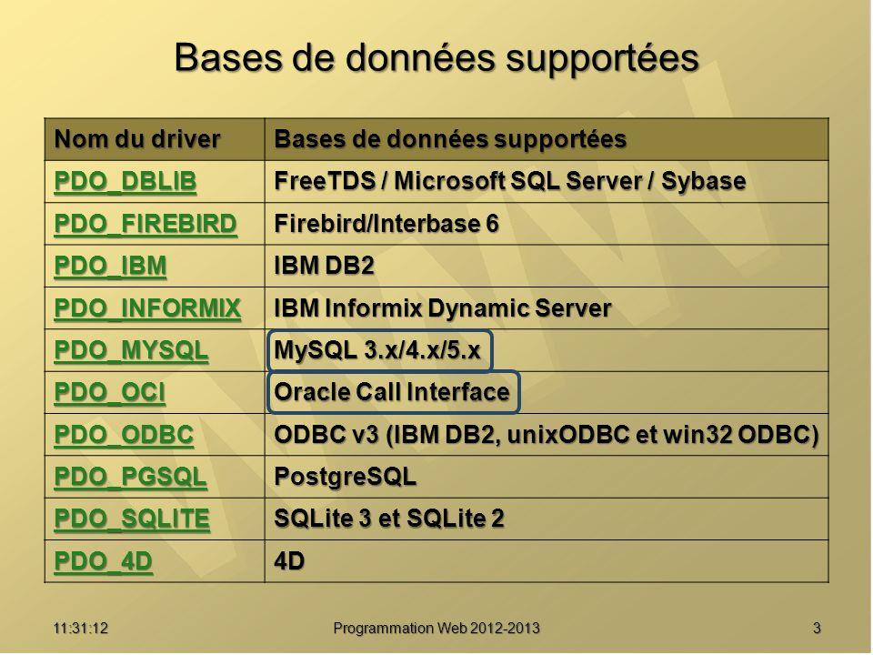 411:32:56 Classes prédéfinies PDO : connexion PHP / base de données PDO : connexion PHP / base de données __construct() __construct() exec(), prepare(), query() exec(), prepare(), query() errorCode(), errorInfo() errorCode(), errorInfo() getAttributes(), setAttribute() getAttributes(), setAttribute() lastInsertId(), quote() lastInsertId(), quote() beginTransaction() beginTransaction() commit(), rollBack() commit(), rollBack() getAvailableDrivers() getAvailableDrivers()