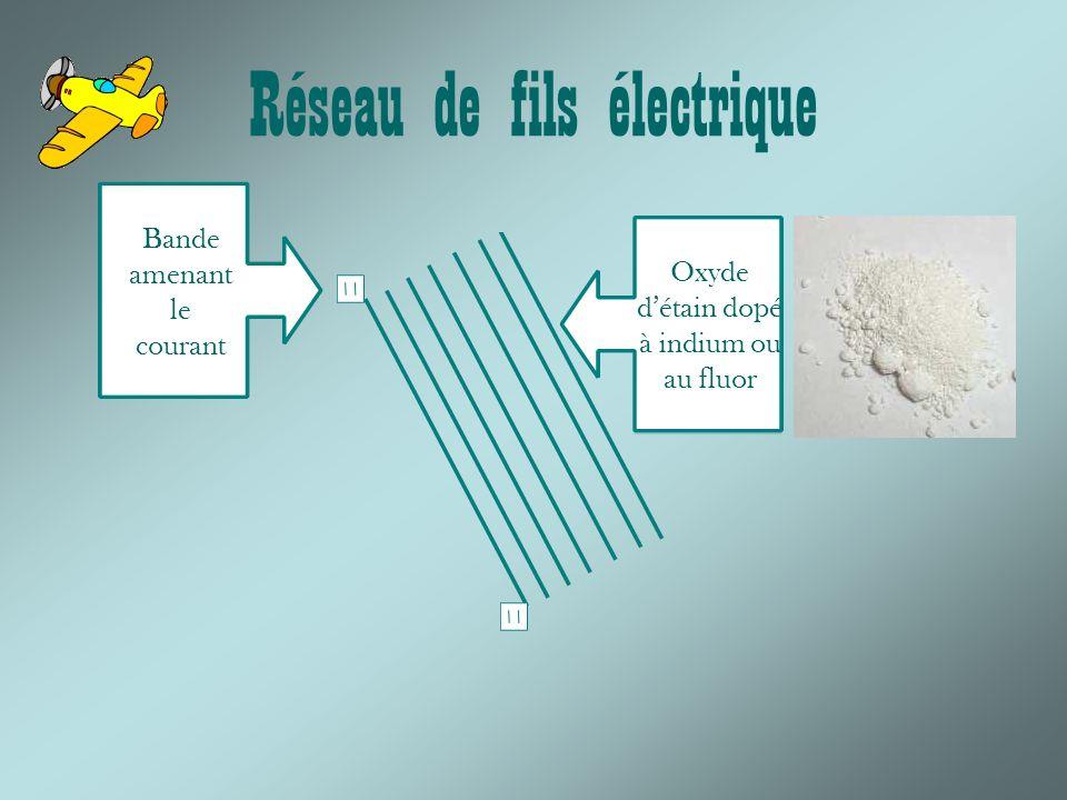 Oxyde détain dopé à indium ou au fluor Bande amenant le courant