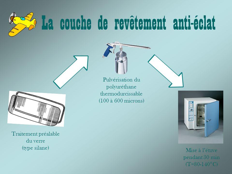 La couche de revêtement anti-éclat Pulvérisation du polyuréthane thermodurcissable (100 à 600 microns) Mise à létuve pendant 30 min (T=80-140°C) Trait