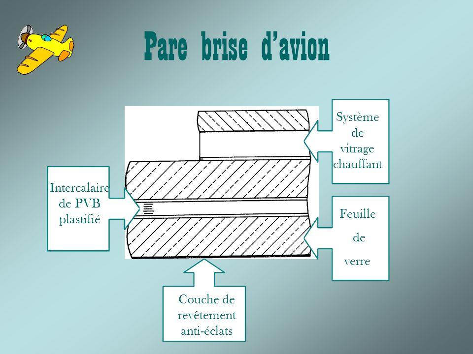 Pare brise davion Couche de revêtement anti-éclats Feuille de verre Intercalaire de PVB plastifié Système de vitrage chauffant
