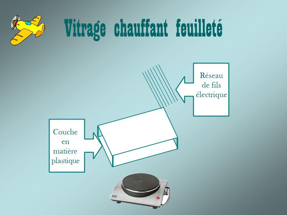 Vitrage chauffant feuilleté Couche en matière plastique Réseau de fils électrique