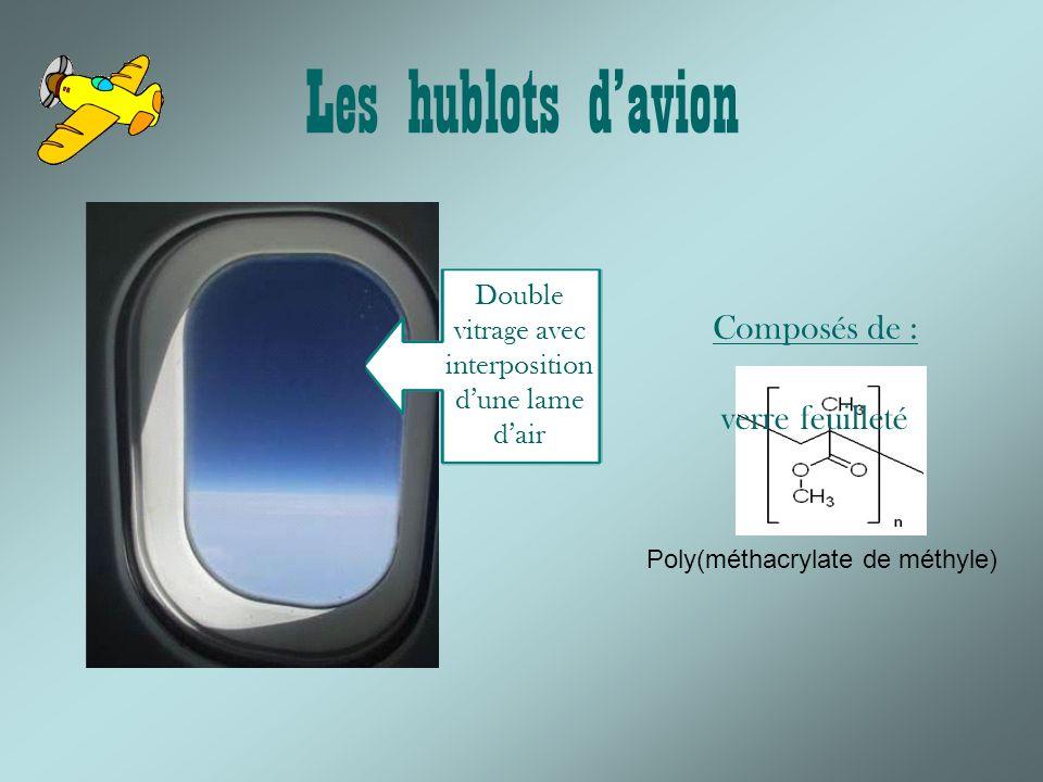 Les hublots davion Double vitrage avec interposition dune lame dair Poly(méthacrylate de méthyle) Composés de : verre feuilleté