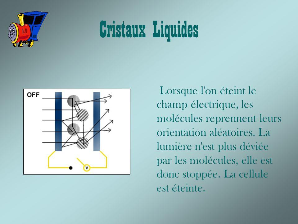 Cristaux Liquides Lorsque l'on éteint le champ électrique, les molécules reprennent leurs orientation aléatoires. La lumière n'est plus déviée par les