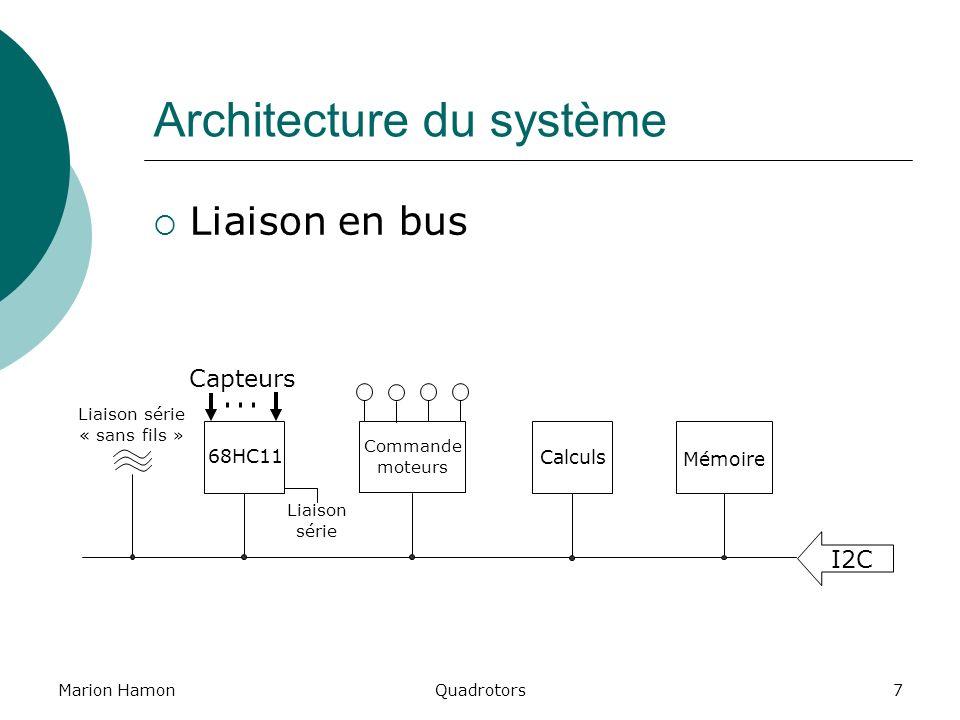Marion HamonQuadrotors7 Architecture du système Liaison en bus Liaison série « sans fils » I2C Calculs Mémoire Commande moteurs Capteurs Liaison série