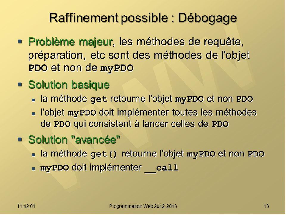 1311:43:39 Programmation Web 2012-2013 Raffinement possible : Débogage Problème majeur, les méthodes de requête, préparation, etc sont des méthodes de