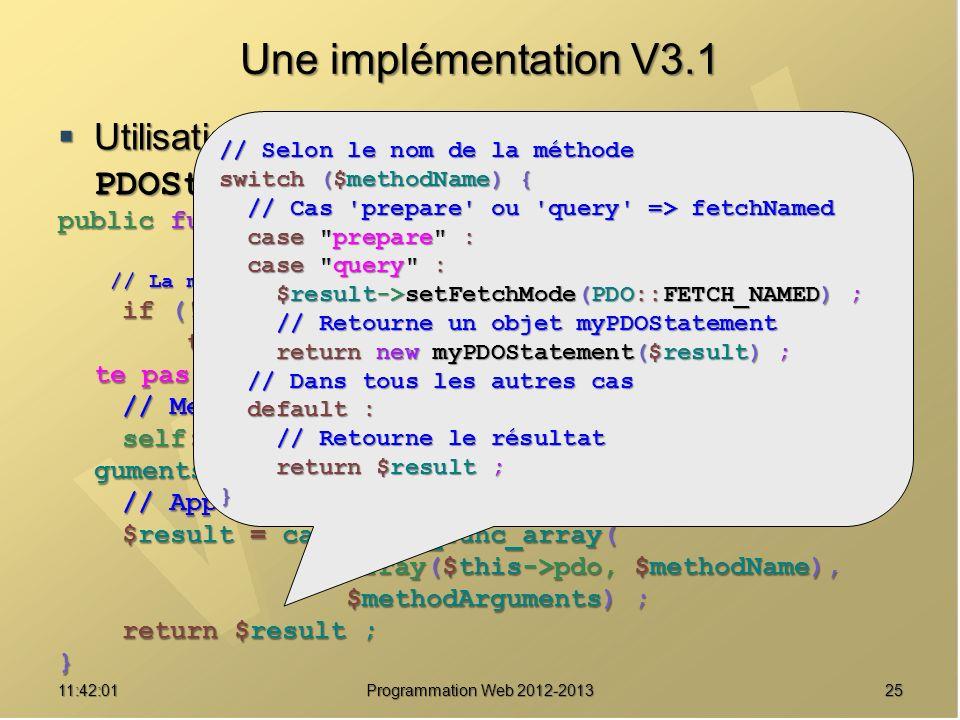 2511:43:39 Programmation Web 2012-2013 Une implémentation V3.1 Utilisation de myPDOStatement au lieu de PDOStatement ? Utilisation de myPDOStatement a