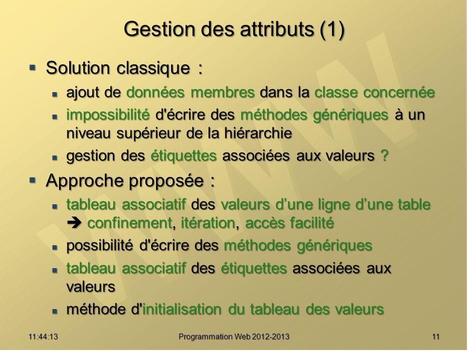 1111:45:50 Programmation Web 2012-2013 Gestion des attributs (1) Solution classique : Solution classique : ajout de données membres dans la classe con