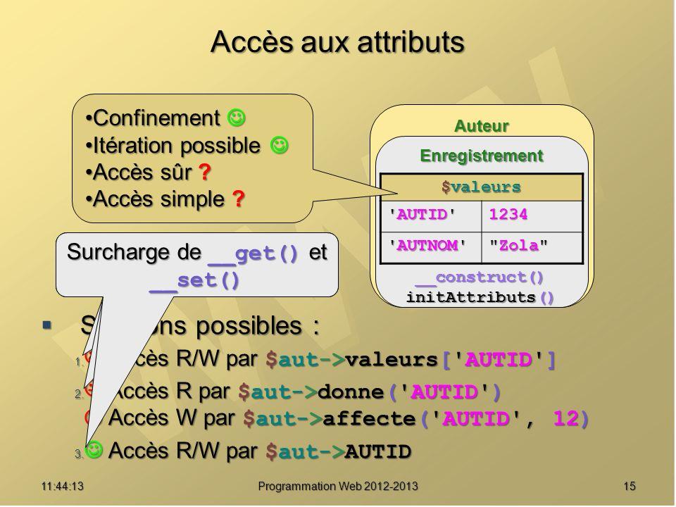 1511:45:50 Programmation Web 2012-2013 Solutions possibles : Solutions possibles : 1. Accès R/W par $aut->valeurs['AUTID'] 2. Accès R par $aut->donne(