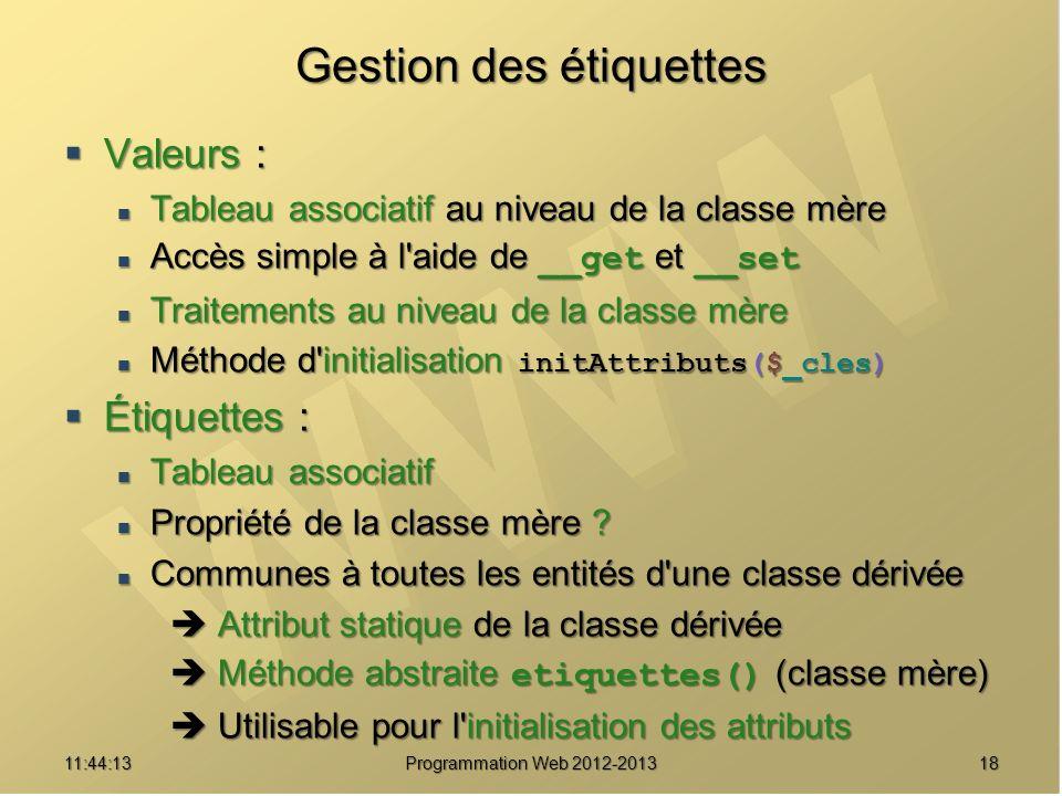 1811:45:50 Programmation Web 2012-2013 Gestion des étiquettes Valeurs : Valeurs : Tableau associatif au niveau de la classe mère Tableau associatif au