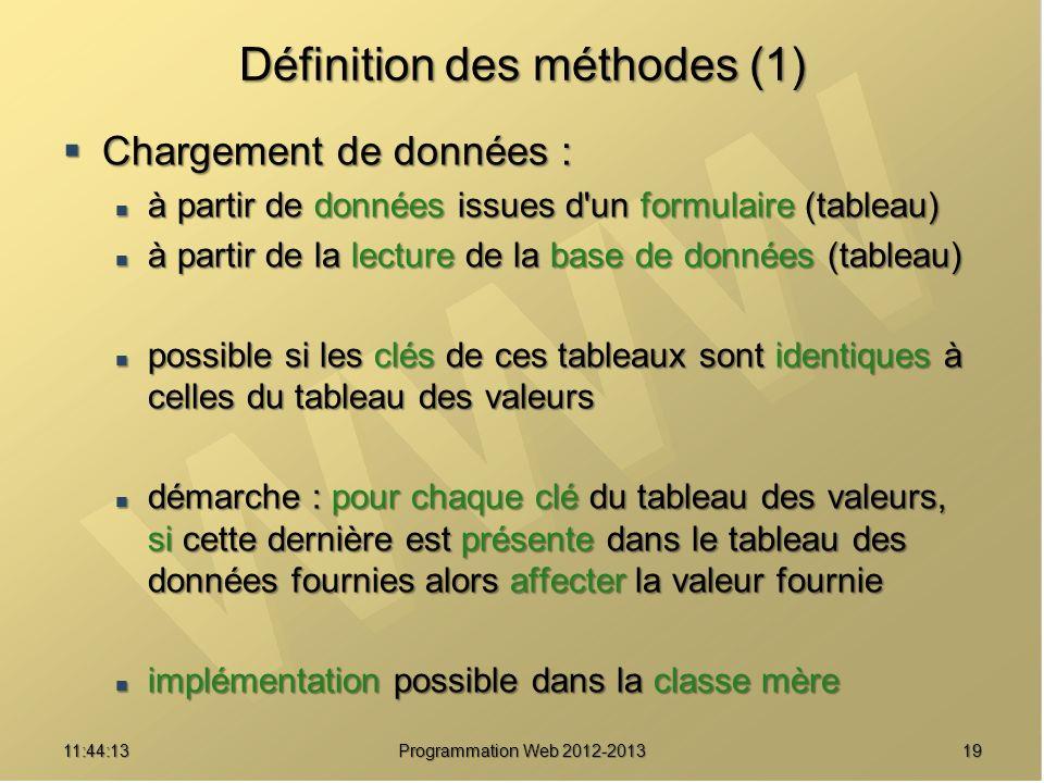 1911:45:50 Programmation Web 2012-2013 Définition des méthodes (1) Chargement de données : Chargement de données : à partir de données issues d'un for