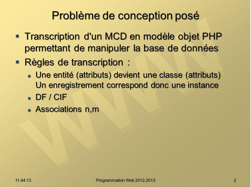 211:45:50 Programmation Web 2012-2013 Problème de conception posé Transcription d'un MCD en modèle objet PHP permettant de manipuler la base de donnée