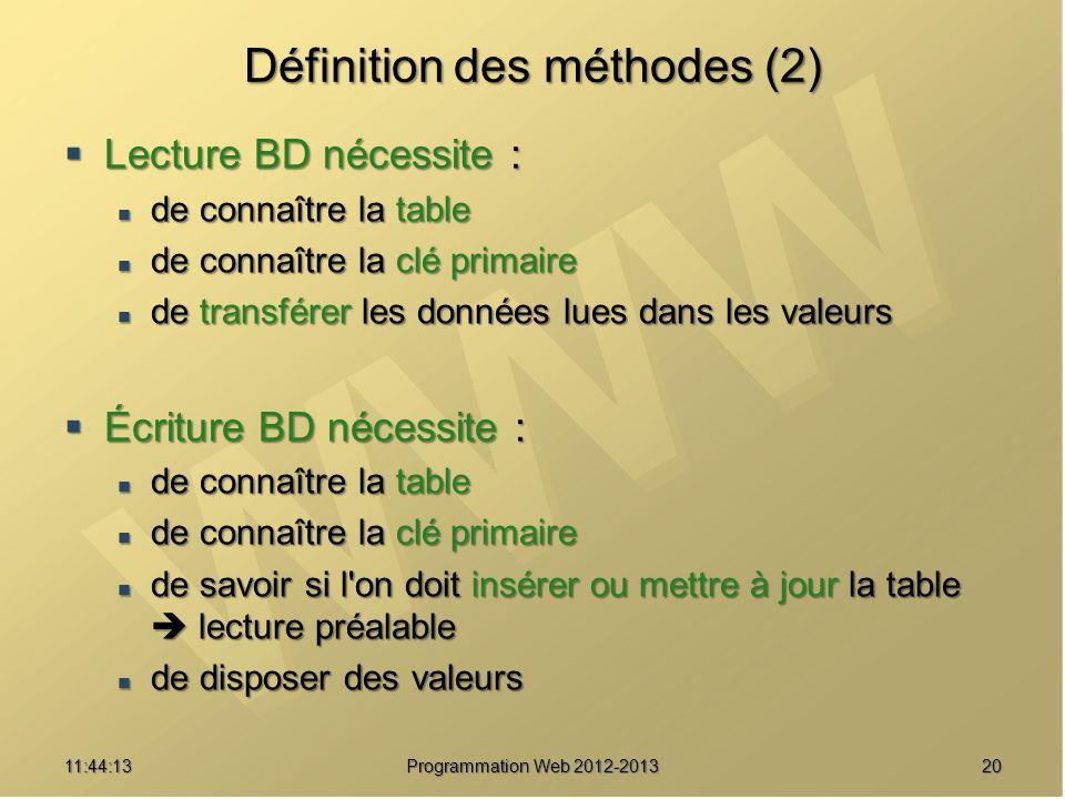 2011:45:50 Programmation Web 2012-2013 Définition des méthodes (2) Lecture BD nécessite : Lecture BD nécessite : de connaître la table de connaître la