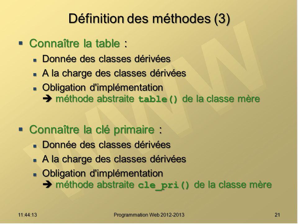 2111:45:50 Programmation Web 2012-2013 Définition des méthodes (3) Connaître la table : Connaître la table : Donnée des classes dérivées Donnée des cl