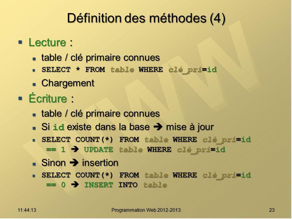 2311:45:51 Programmation Web 2012-2013 Définition des méthodes (4) Lecture : Lecture : table / clé primaire connues table / clé primaire connues SELEC