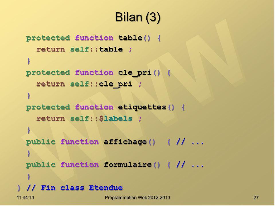 2711:45:51 Programmation Web 2012-2013 Bilan (3) protected function table() { protected function table() { return self::table ; return self::table ; }
