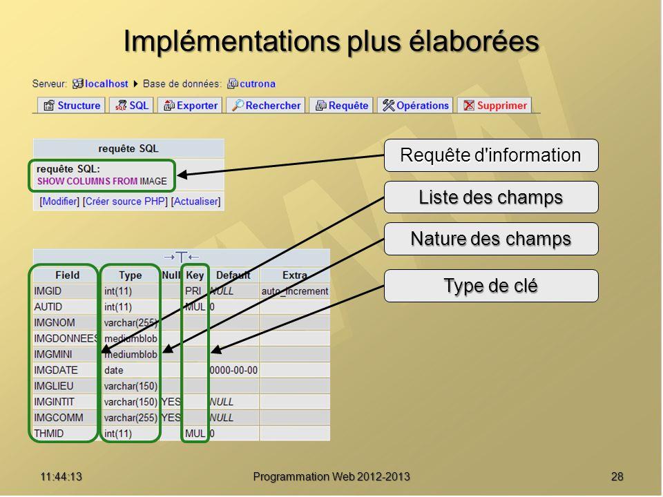 2811:45:51 Programmation Web 2012-2013 Implémentations plus élaborées Requête d'information Liste des champs Nature des champs Type de clé