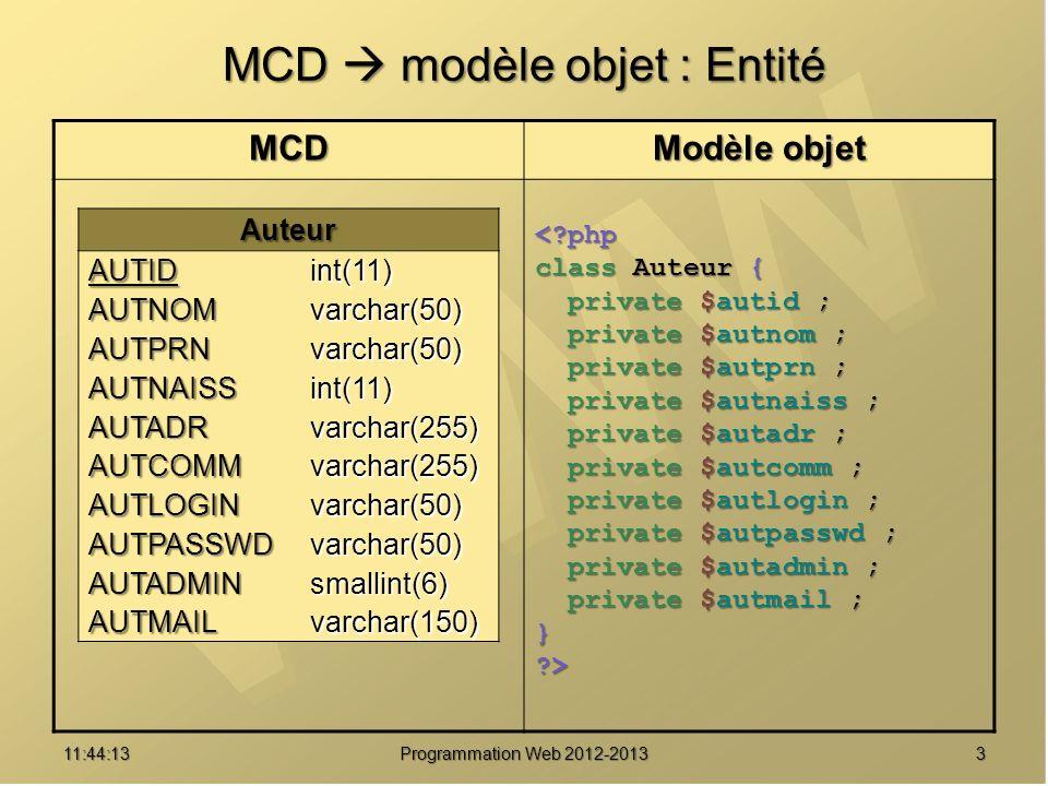 311:45:50 Programmation Web 2012-2013 MCD modèle objet : Entité MCD Modèle objet <?php class Auteur { private $autid ; private $autid ; private $autno