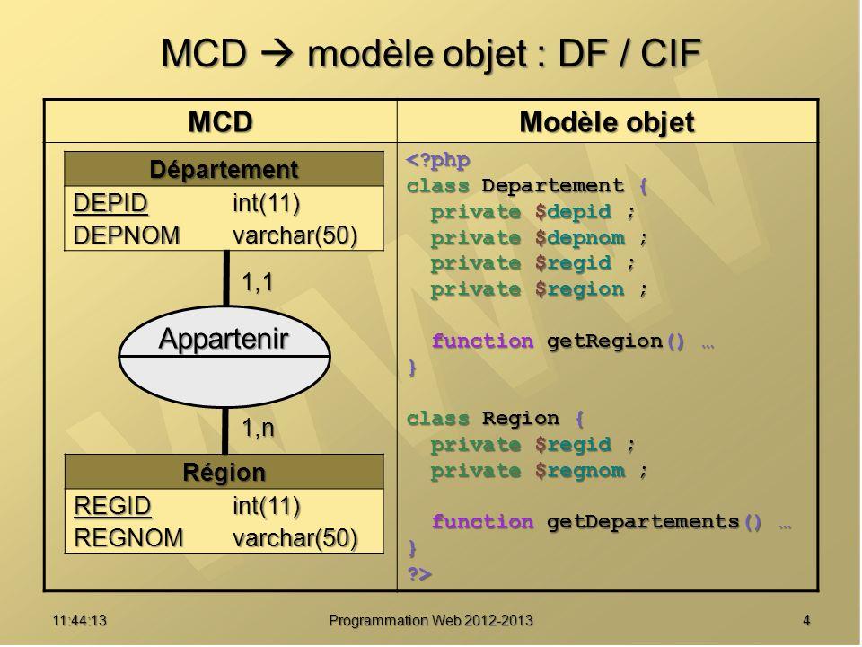 511:45:50 Programmation Web 2012-2013 MCD modèle objet : Association n,m MCD Modèle objet <?php class Camping { private $cmpid ; private $cmpid ; private $cmpnom ; private $cmpnom ; function getEmplacements() … function getEmplacements() … function getTypePlaces() … function getTypePlaces() …} class Emplacements { private $nbPlaces ; private $nbPlaces ; private $cmpid ; private $cmpid ; private $tplid ; private $tplid ; private $camping ; private $camping ; private $typeplace ; private $typeplace ; function getCamping() … function getCamping() … function getTypePlace() … function getTypePlace() …}...