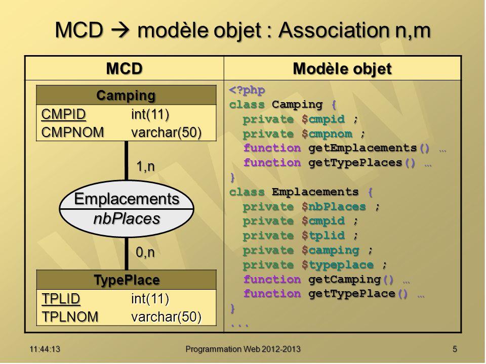 511:45:50 Programmation Web 2012-2013 MCD modèle objet : Association n,m MCD Modèle objet <?php class Camping { private $cmpid ; private $cmpid ; priv