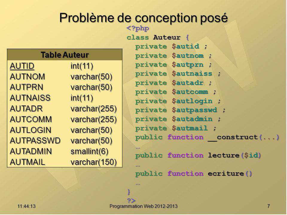 711:45:50 Programmation Web 2012-2013 Problème de conception posé Table Auteur AUTID AUTID int(11) AUTNOM varchar(50) AUTPRN varchar(50) AUTNAISS int(