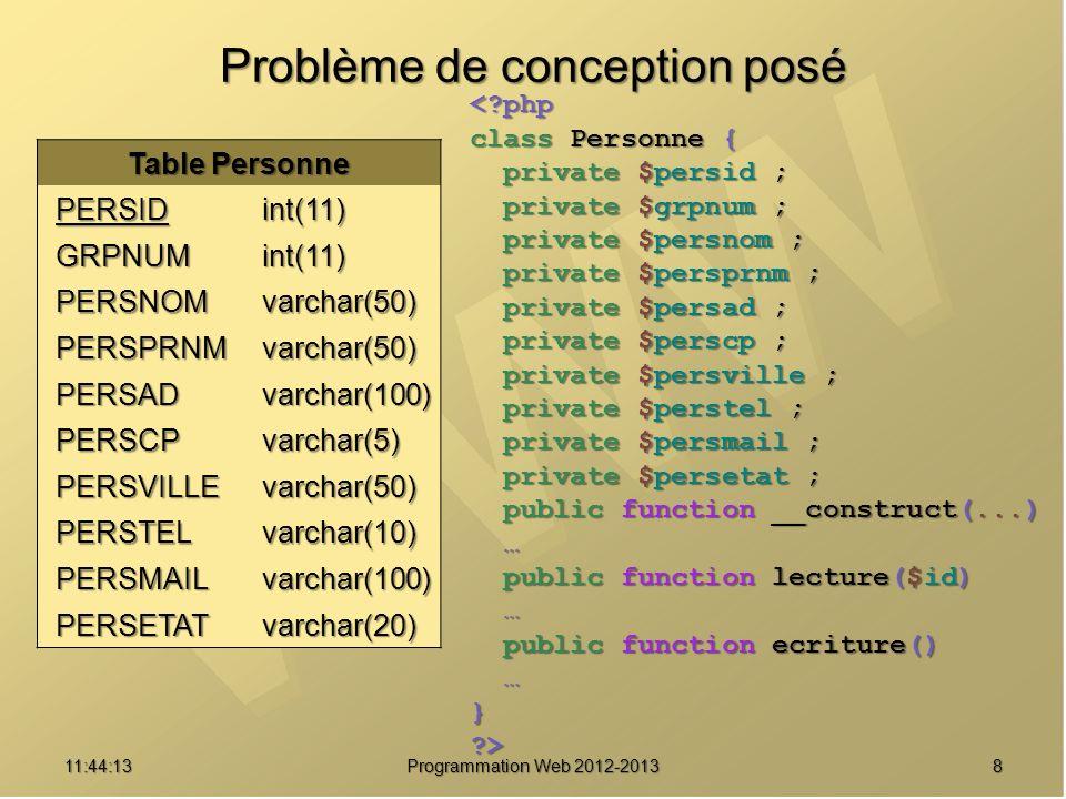 1911:45:50 Programmation Web 2012-2013 Définition des méthodes (1) Chargement de données : Chargement de données : à partir de données issues d un formulaire (tableau) à partir de données issues d un formulaire (tableau) à partir de la lecture de la base de données (tableau) à partir de la lecture de la base de données (tableau) possible si les clés de ces tableaux sont identiques à celles du tableau des valeurs possible si les clés de ces tableaux sont identiques à celles du tableau des valeurs démarche : pour chaque clé du tableau des valeurs, si cette dernière est présente dans le tableau des données fournies alors affecter la valeur fournie démarche : pour chaque clé du tableau des valeurs, si cette dernière est présente dans le tableau des données fournies alors affecter la valeur fournie implémentation possible dans la classe mère implémentation possible dans la classe mère