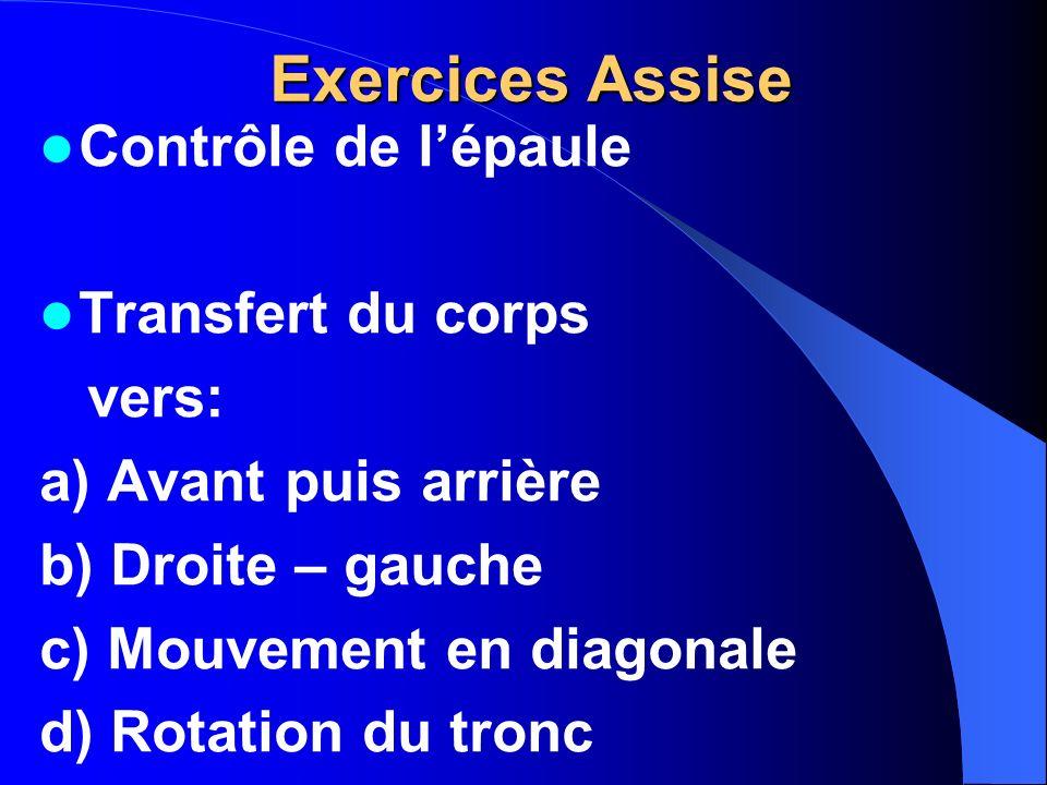 Exercices Assise Contrôle de lépaule Transfert du corps vers: a) Avant puis arrière b) Droite – gauche c) Mouvement en diagonale d) Rotation du tronc
