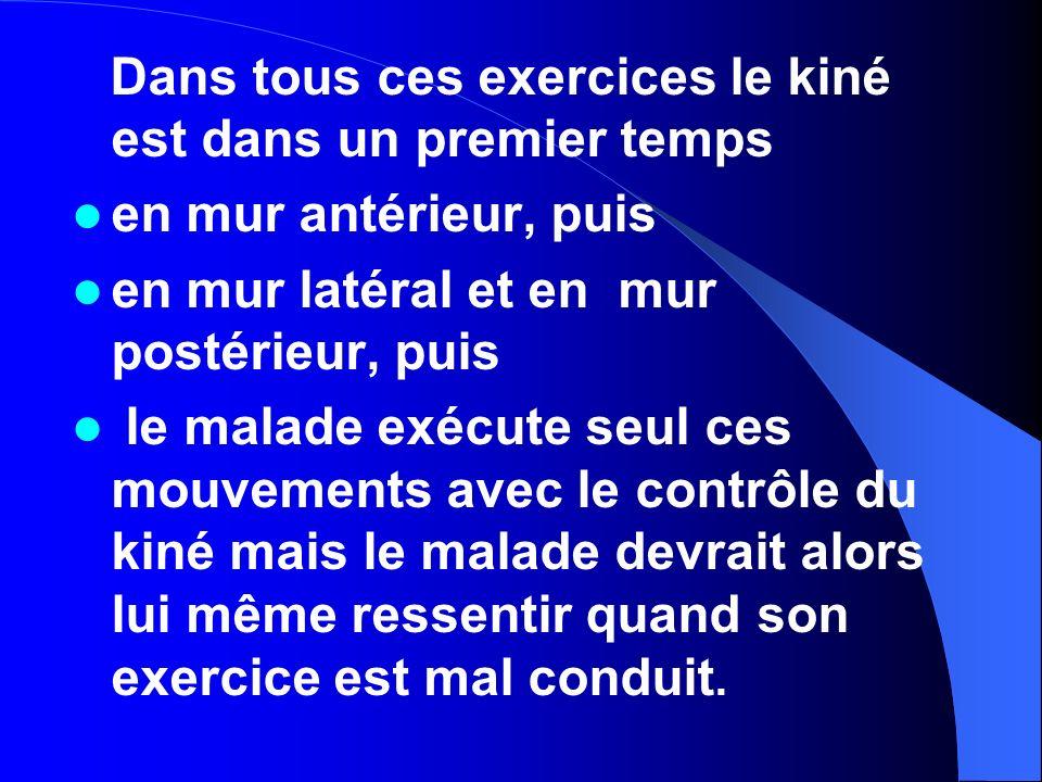 Dans tous ces exercices le kiné est dans un premier temps en mur antérieur, puis en mur latéral et en mur postérieur, puis le malade exécute seul ces